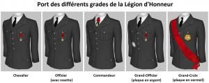 Légiond'HonneurGrades